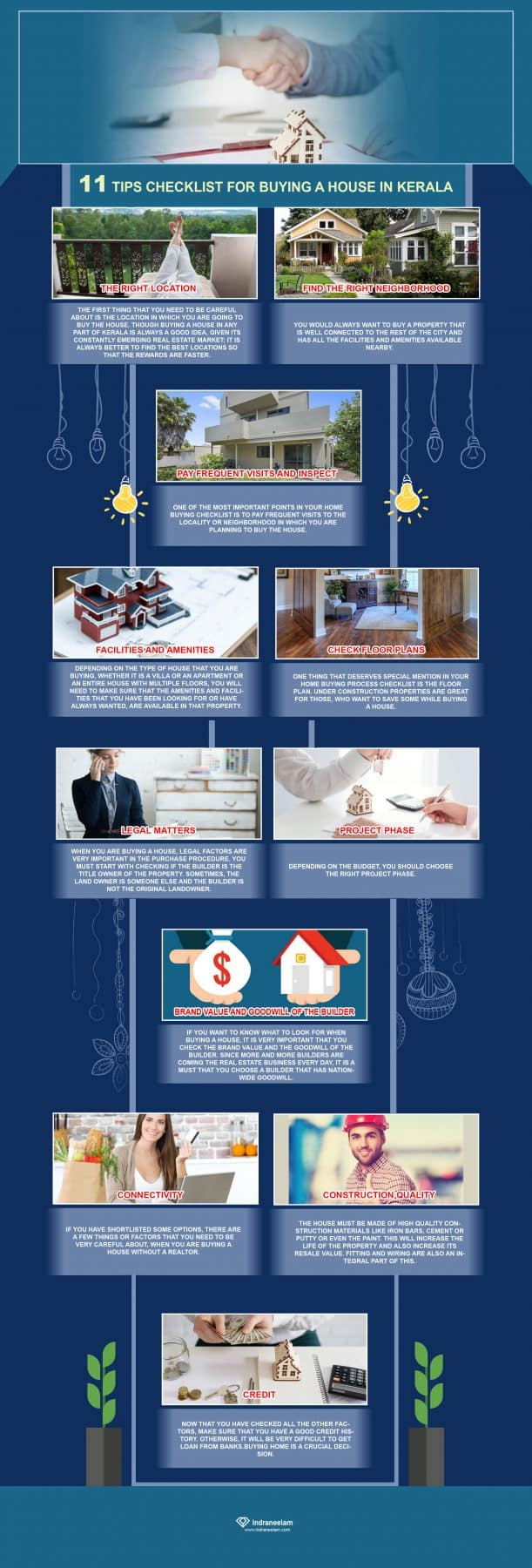 Checklist For Buying A House In Kerala Top 11 Tips Infographics Wiring Materials